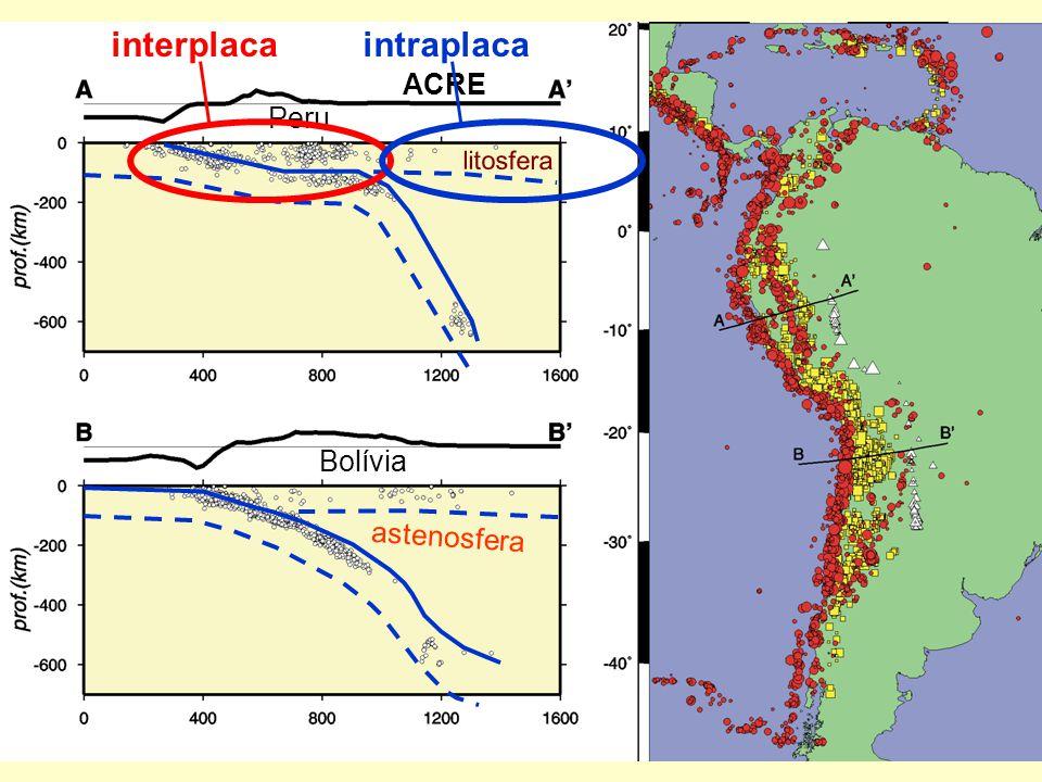 Sismicidade intraplaca no Brasil ~ 1767 - 2009 magnitude >3,0 SISMICIDADE NÃO UNIFORME ! Por quê ??