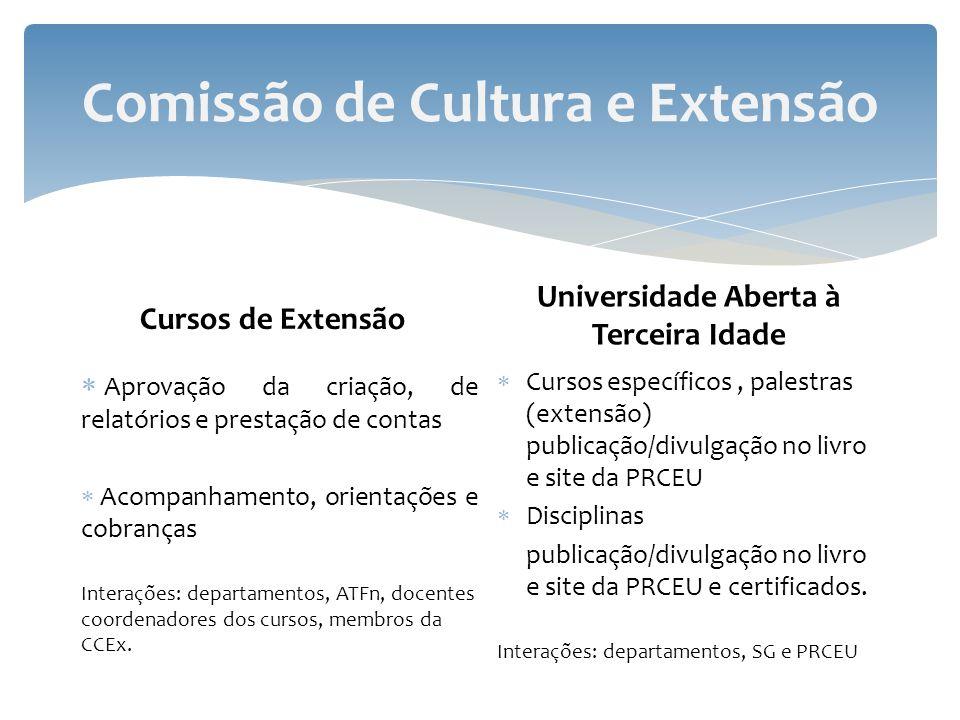 Comissão de Cultura e Extensão Cursos de Extensão Aprovação da criação, de relatórios e prestação de contas Acompanhamento, orientações e cobranças Interações: departamentos, ATFn, docentes coordenadores dos cursos, membros da CCEx.