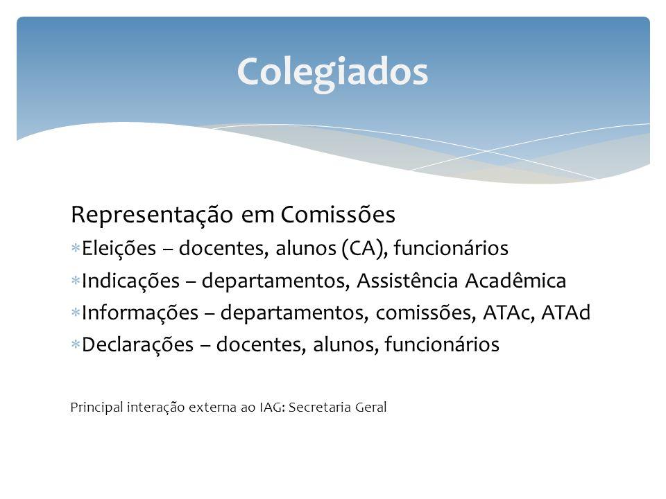 Colegiados Representação em Comissões Eleições – docentes, alunos (CA), funcionários Indicações – departamentos, Assistência Acadêmica Informações – d