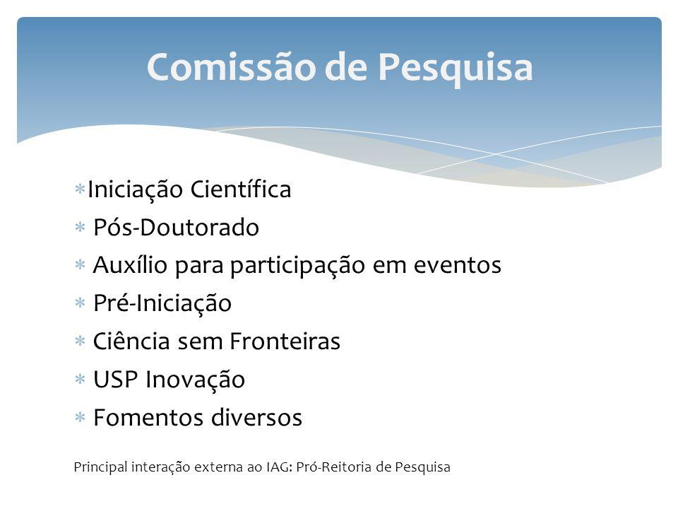 Iniciação Científica Pós-Doutorado Auxílio para participação em eventos Pré-Iniciação Ciência sem Fronteiras USP Inovação Fomentos diversos Principal interação externa ao IAG: Pró-Reitoria de Pesquisa Comissão de Pesquisa