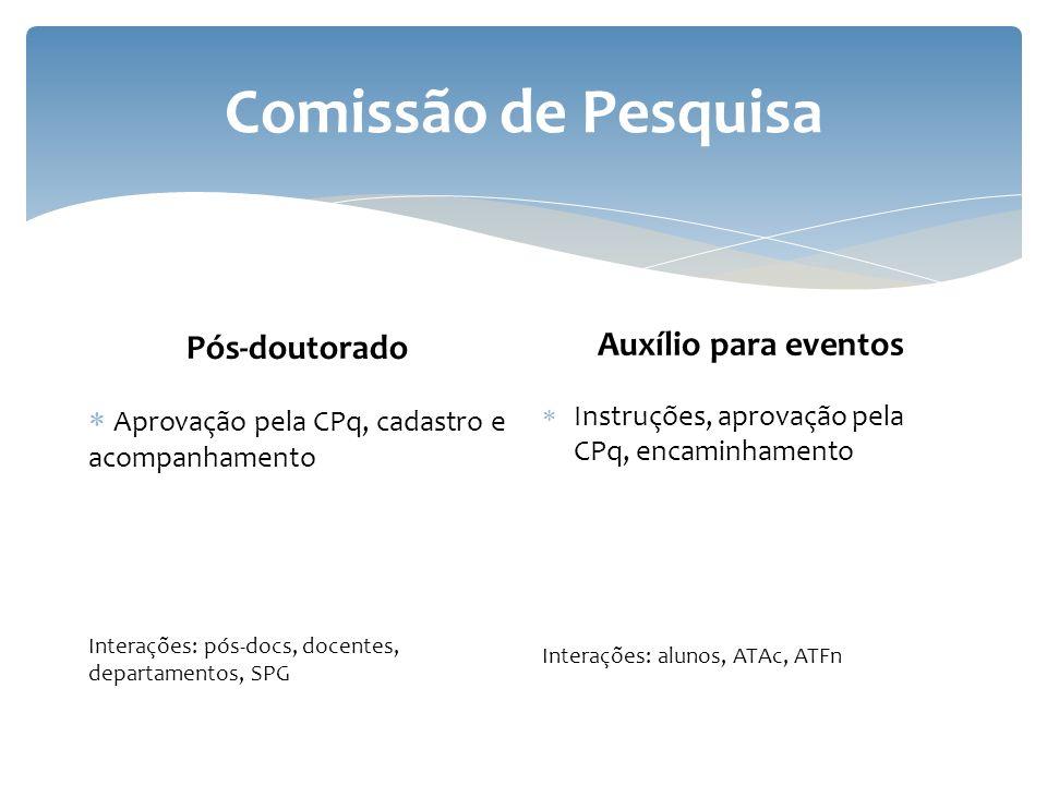 Comissão de Pesquisa Pós-doutorado Aprovação pela CPq, cadastro e acompanhamento Interações: pós-docs, docentes, departamentos, SPG Auxílio para event