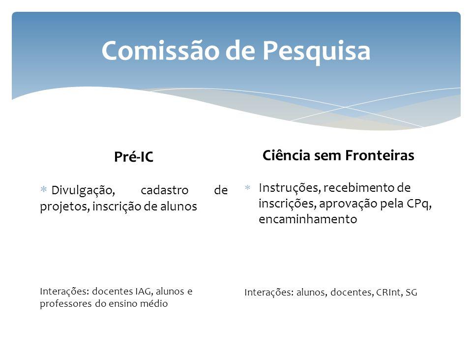 Comissão de Pesquisa Pré-IC Divulgação, cadastro de projetos, inscrição de alunos Interações: docentes IAG, alunos e professores do ensino médio Ciênc