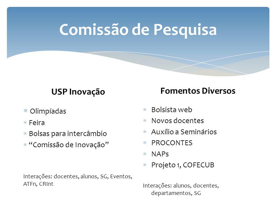 Comissão de Pesquisa USP Inovação Olimpíadas Feira Bolsas para intercâmbio Comissão de Inovação Interações: docentes, alunos, SG, Eventos, ATFn, CRInt