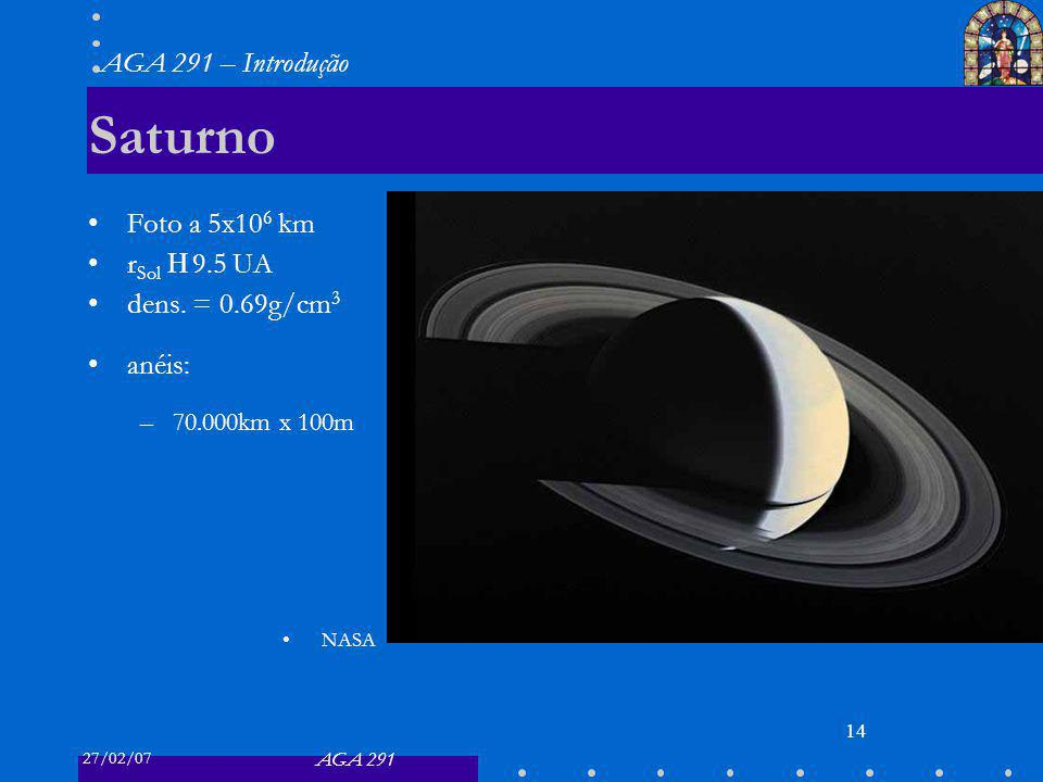 27/02/07 AGA 291 AGA 291 – Introdução 14 Saturno Foto a 5x10 6 km r Sol 9.5 UA dens. = 0.69g/cm 3 anéis: –70.000km x 100m NASA