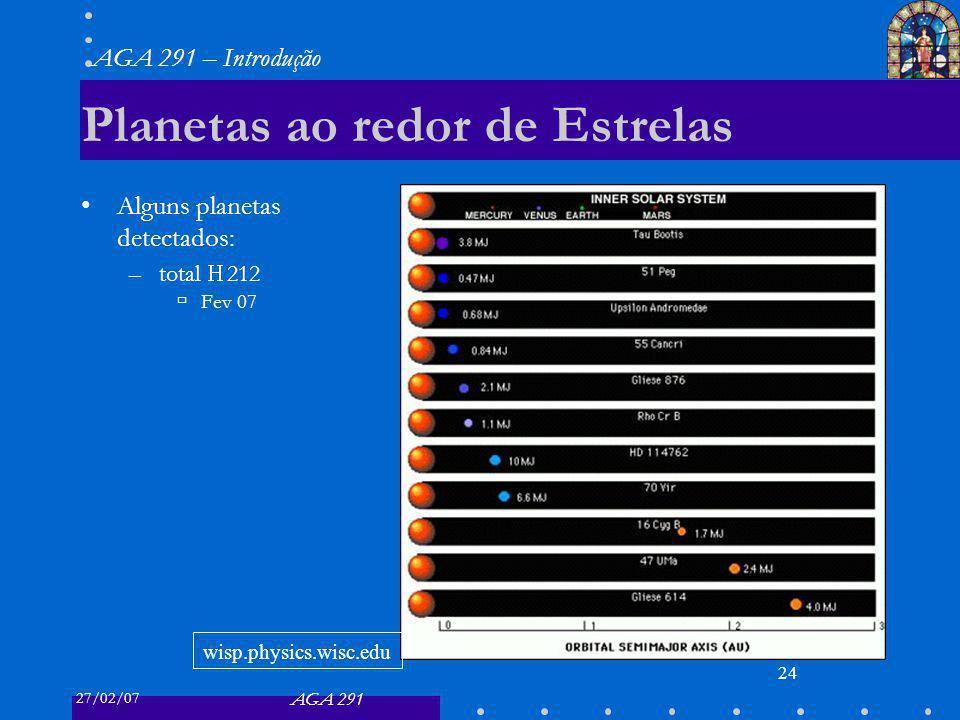 27/02/07 AGA 291 AGA 291 – Introdução 24 Planetas ao redor de Estrelas Alguns planetas detectados: –total 212 Fev 07 wisp.physics.wisc.edu