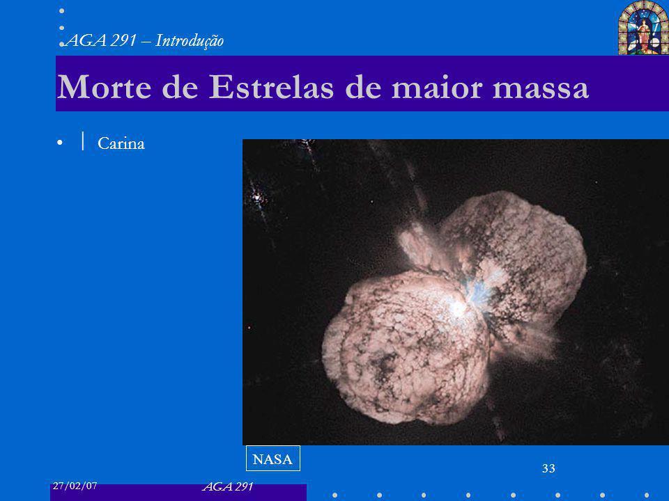 27/02/07 AGA 291 AGA 291 – Introdução 33 Morte de Estrelas de maior massa Carina NASA