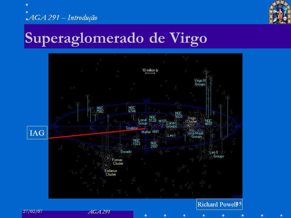 27/02/07 AGA 291 AGA 291 – Introdução 45 Superaglomerado de Virgo IAG Richard Powell