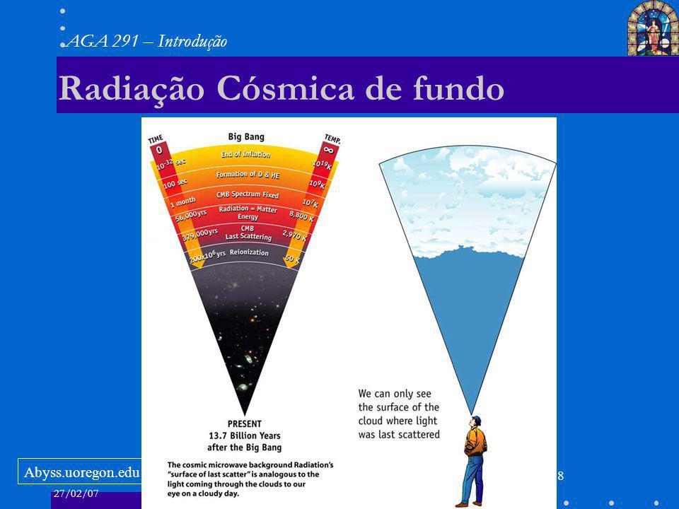 27/02/07 AGA 291 AGA 291 – Introdução 48 Radiação Cósmica de fundo Abyss.uoregon.edu