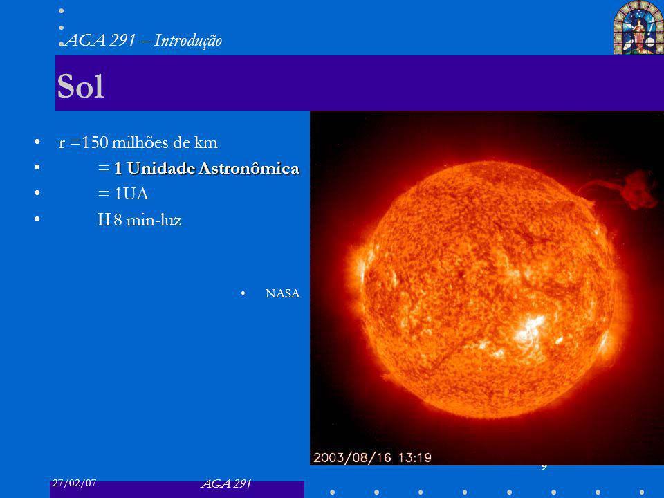 27/02/07 AGA 291 AGA 291 – Introdução 40 Uma galáxia espiral próxima M31 = galáxia de Andrômeda –a 2 milhões de a.l.