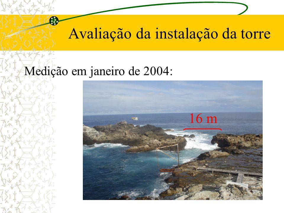 Avaliação da instalação da torre Medição em janeiro de 2004: 16 m