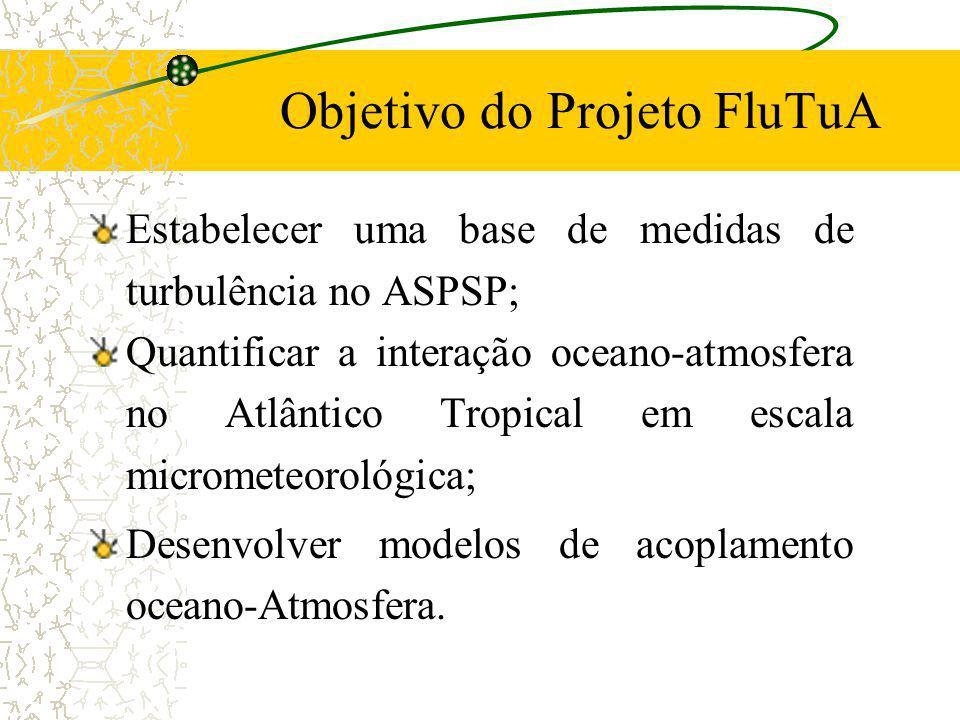 Objetivo do Projeto FluTuA Estabelecer uma base de medidas de turbulência no ASPSP; Quantificar a interação oceano-atmosfera no Atlântico Tropical em