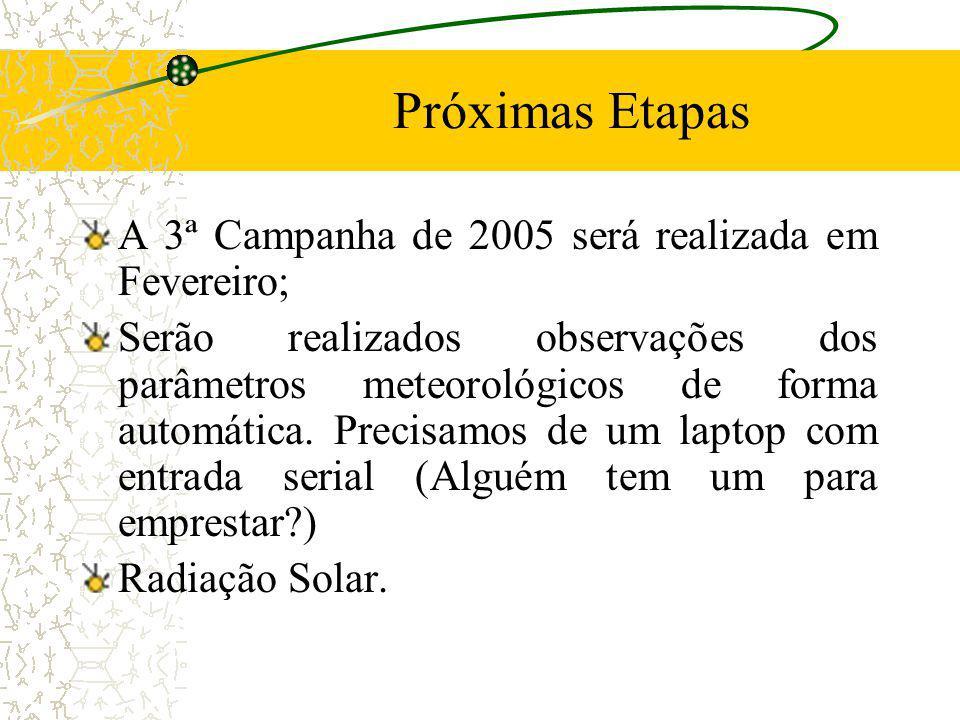 Próximas Etapas A 3ª Campanha de 2005 será realizada em Fevereiro; Serão realizados observações dos parâmetros meteorológicos de forma automática. Pre