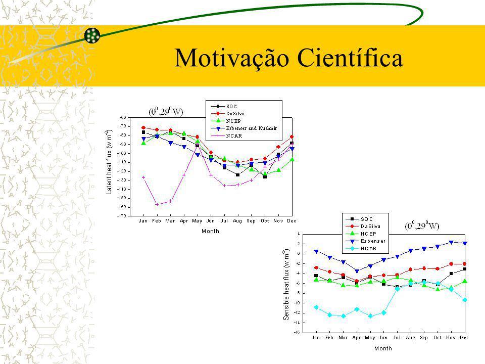 Motivação Científica