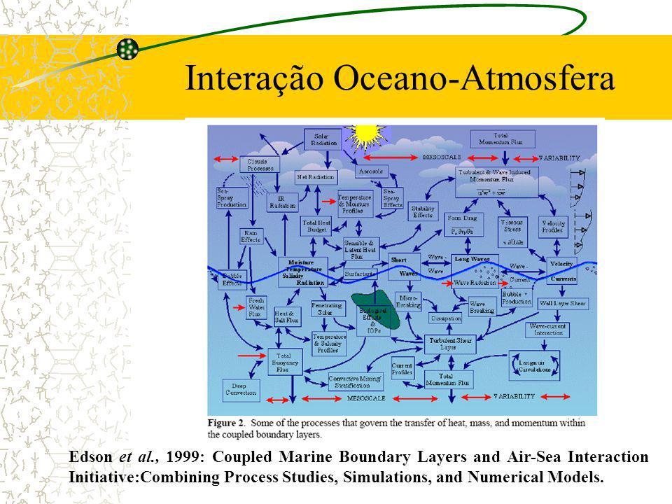 Interação Oceano-Atmosfera Edson et al., 1999: Coupled Marine Boundary Layers and Air-Sea Interaction Initiative:Combining Process Studies, Simulation