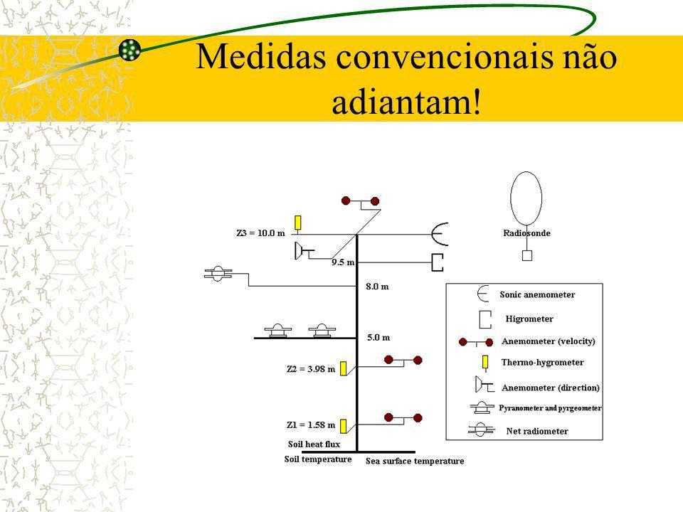 Medidas convencionais não adiantam!