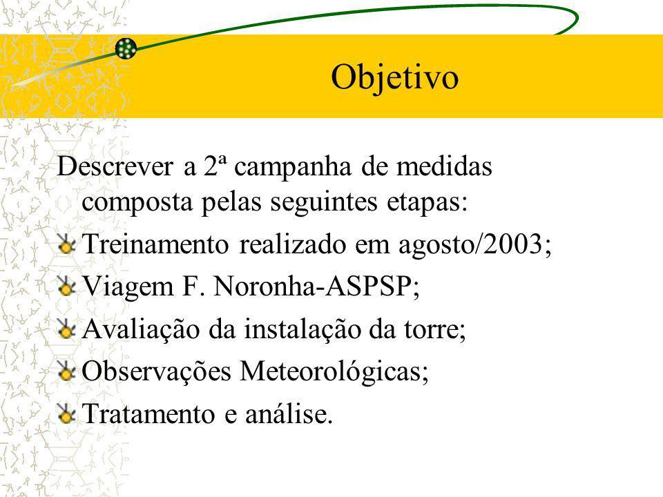 Objetivo Descrever a 2ª campanha de medidas composta pelas seguintes etapas: Treinamento realizado em agosto/2003; Viagem F. Noronha-ASPSP; Avaliação