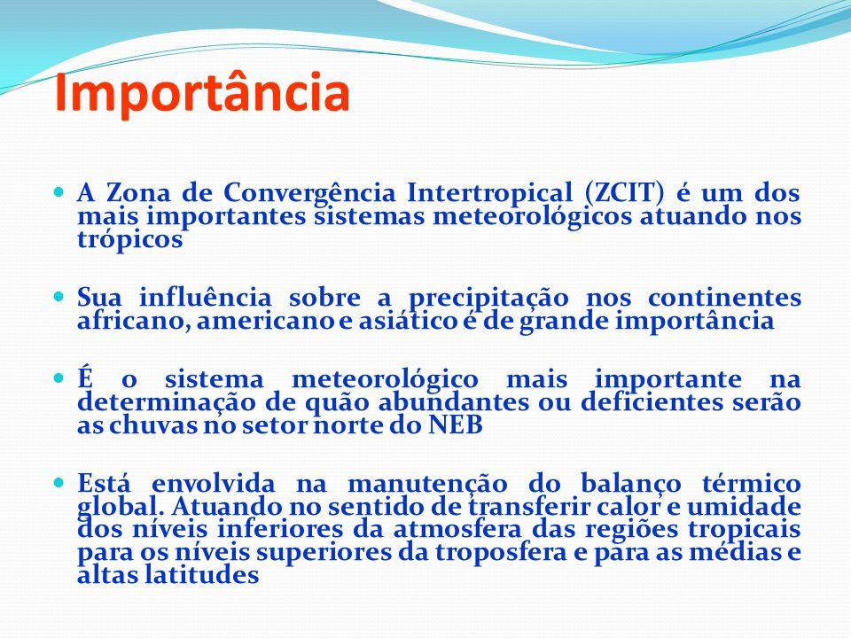 Importância A Zona de Convergência Intertropical (ZCIT) é um dos mais importantes sistemas meteorológicos atuando nos trópicos Sua influência sobre a