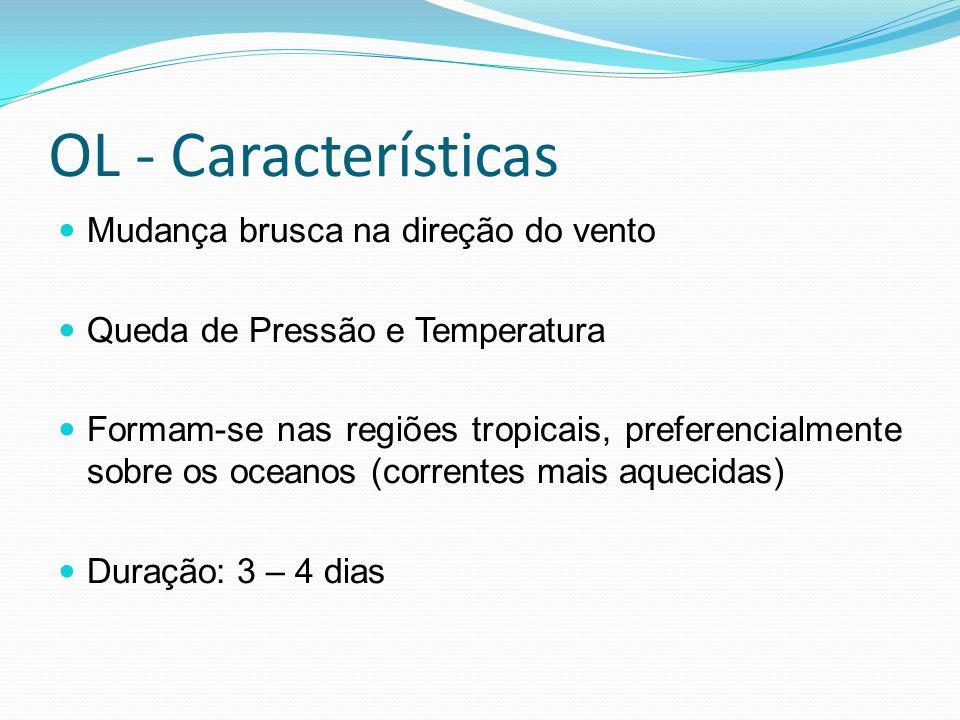 OL - Características Mudança brusca na direção do vento Queda de Pressão e Temperatura Formam-se nas regiões tropicais, preferencialmente sobre os oce