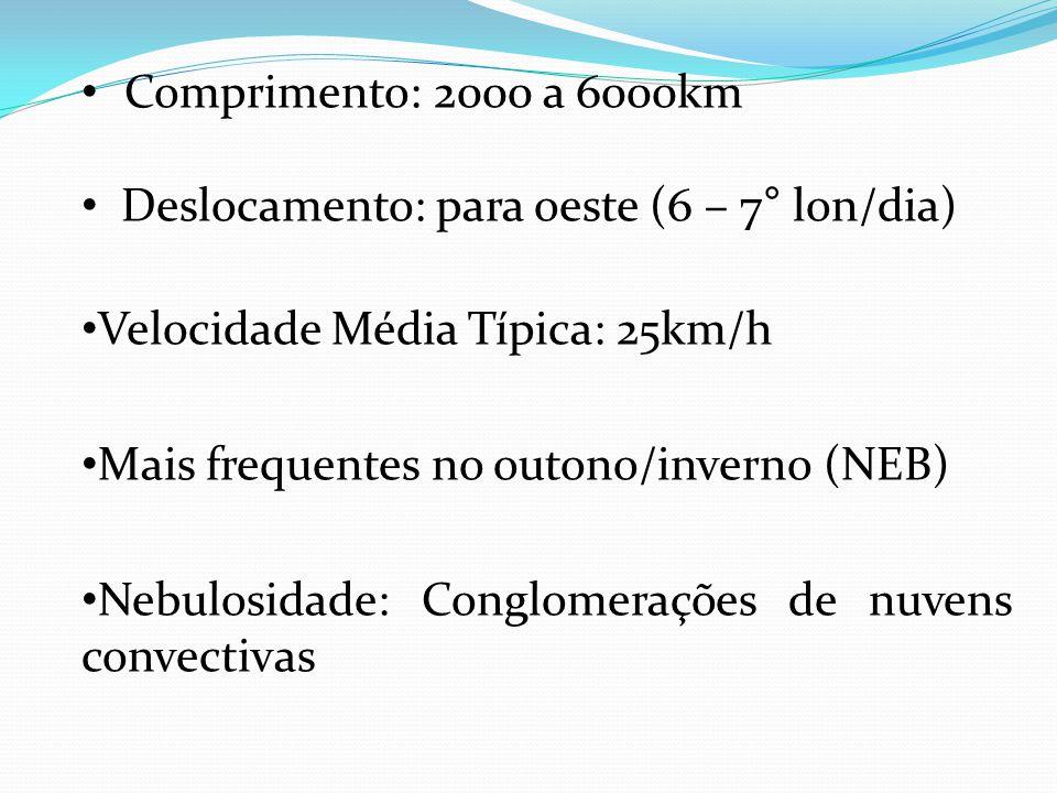 Comprimento: 2000 a 6000km Deslocamento: para oeste (6 – 7° lon/dia) Velocidade Média Típica: 25km/h Mais frequentes no outono/inverno (NEB) Nebulosid