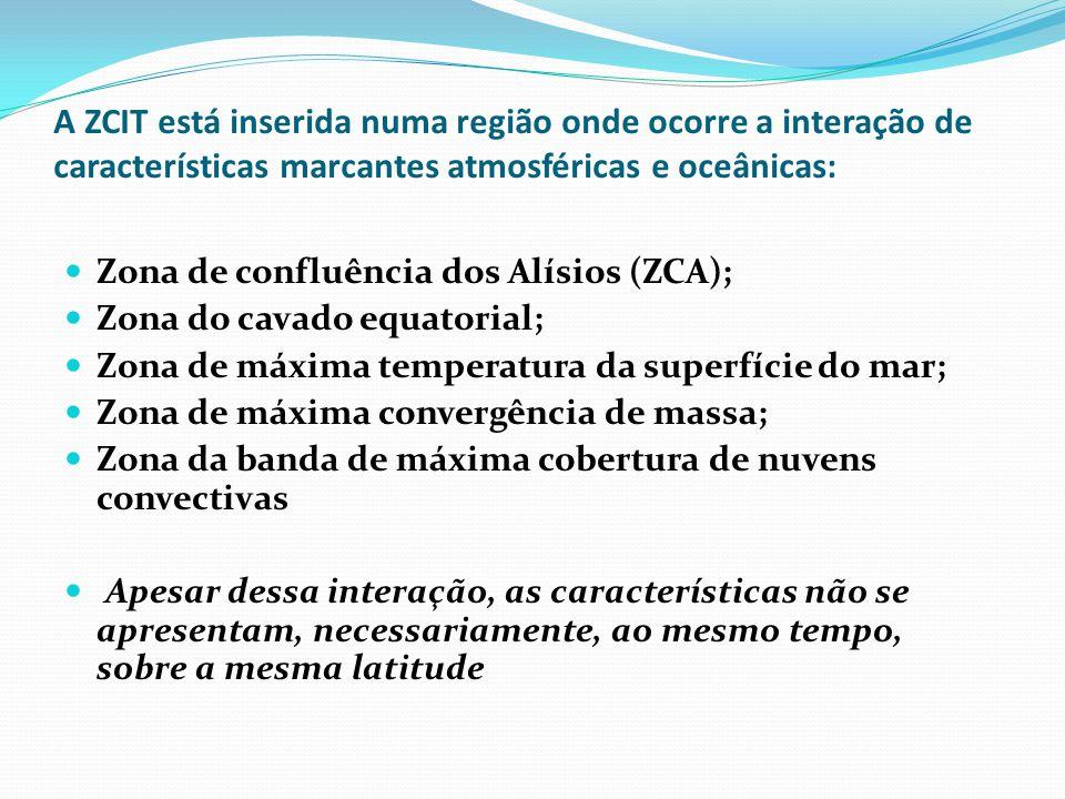 A ZCIT está inserida numa região onde ocorre a interação de características marcantes atmosféricas e oceânicas: Zona de confluência dos Alísios (ZCA);
