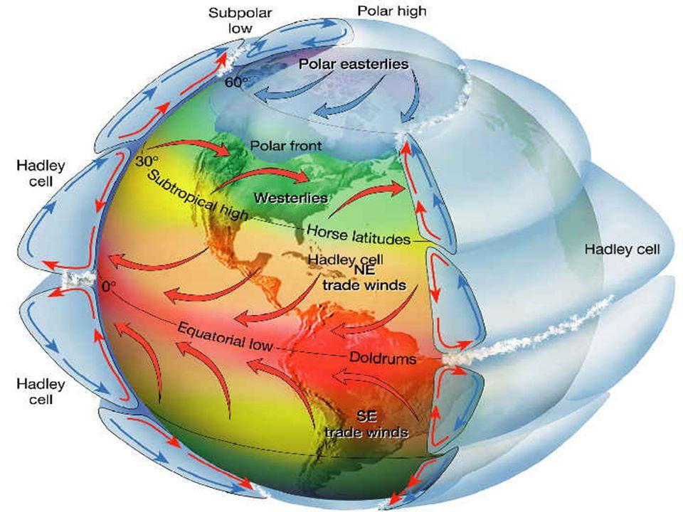 Posicionamento da ZCIT A ZCIT sofre variação sazonal com referência a sua posição geográfica No oceano Atlântico, a marcha anual da ZCIT tem, aproximadamente, o período de um ano Alcança sua posição mais ao norte durante o verão do HN, nos meses de Julho-Agosto ( ~10° N) Atinge sua posição mais ao sul entre os meses de Março e Abril (~5° S)