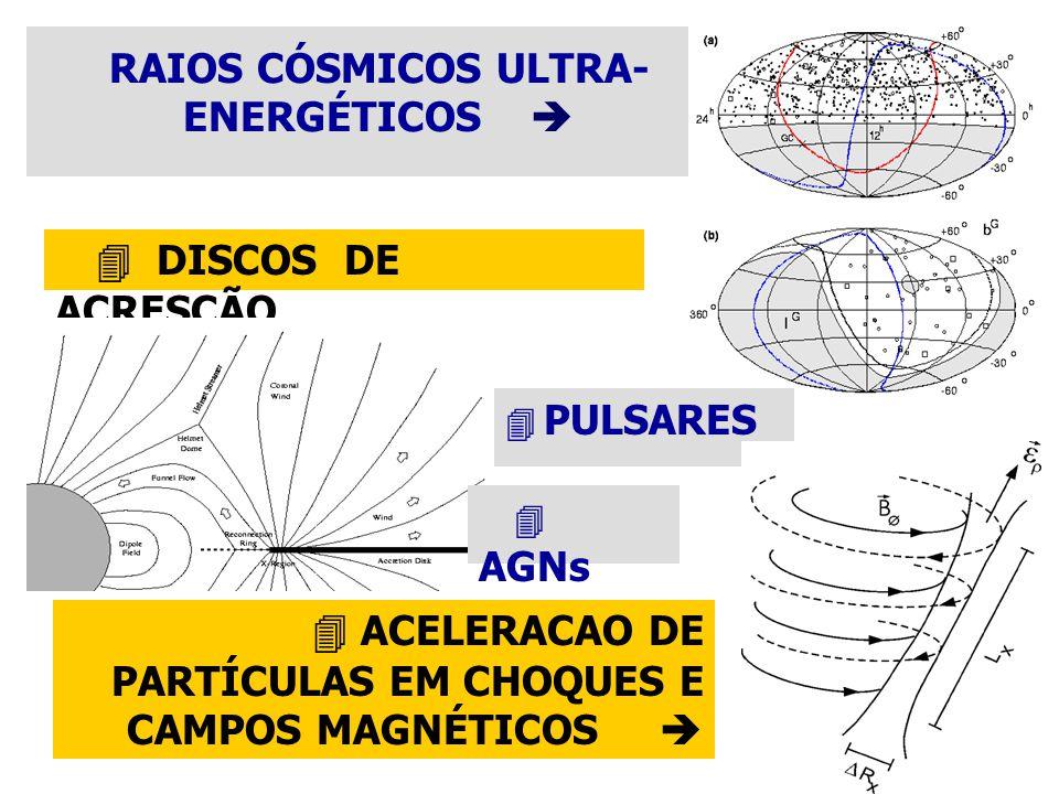 RAIOS CÓSMICOS ULTRA- ENERGÉTICOS DISCOS DE ACRESCÃO PULSARES ACELERACAO DE PARTÍCULAS EM CHOQUES E CAMPOS MAGNÉTICOS AGNs