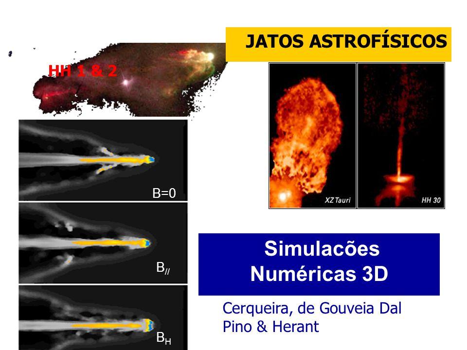HH 1 & 2 Cerqueira, de Gouveia Dal Pino & Herant B=0 B // BH BH JATOS ASTROFÍSICOS Simulacões Numéricas 3D