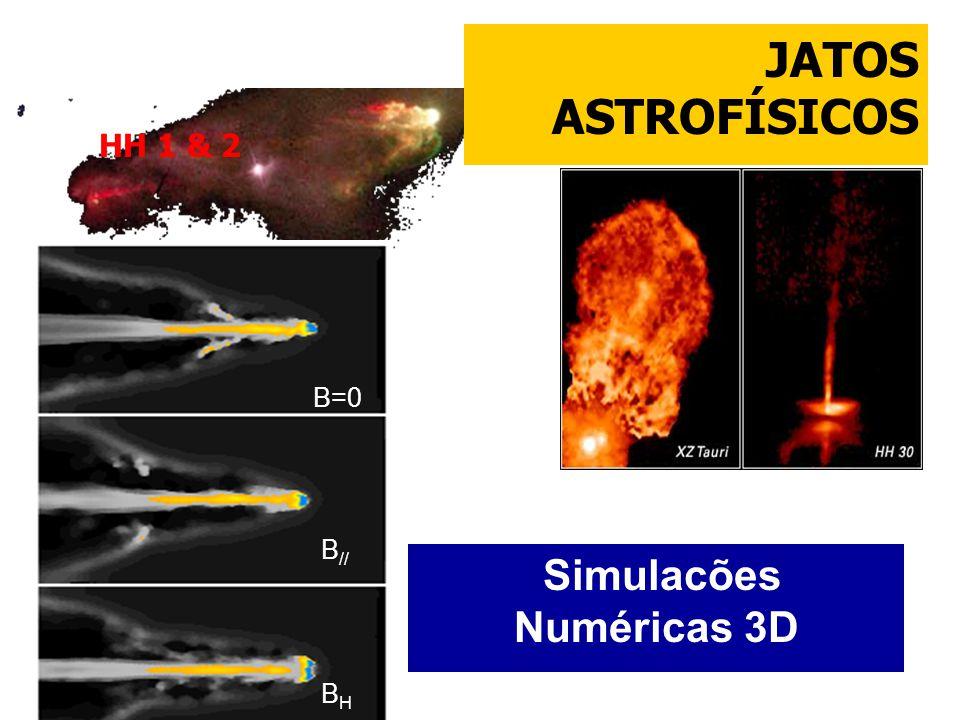 HH 1 & 2 B=0 B // BH BH JATOS ASTROFÍSICOS Simulacões Numéricas 3D