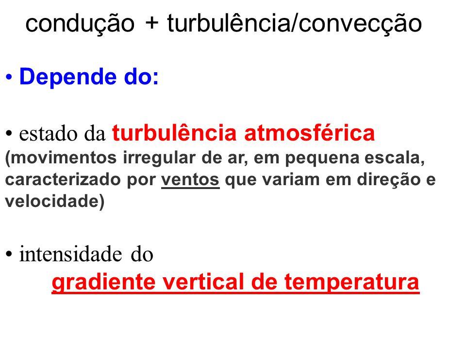 Depende do: estado da turbulência atmosférica (movimentos irregular de ar, em pequena escala, caracterizado por ventos que variam em direção e velocid