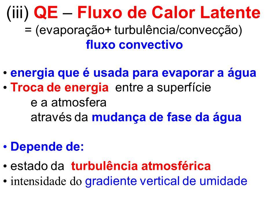 (iii) QE – Fluxo de Calor Latente = (evaporação+ turbulência/convecção) fluxo convectivo energia que é usada para evaporar a água Troca de energia ent
