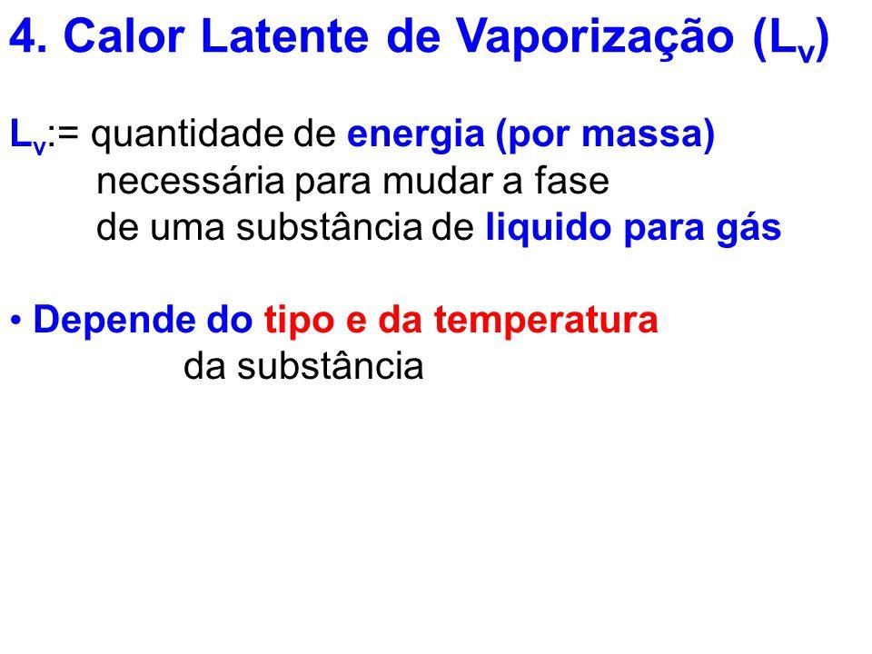4. Calor Latente de Vaporização (L v ) L v := quantidade de energia (por massa) necessária para mudar a fase de uma substância de liquido para gás Dep