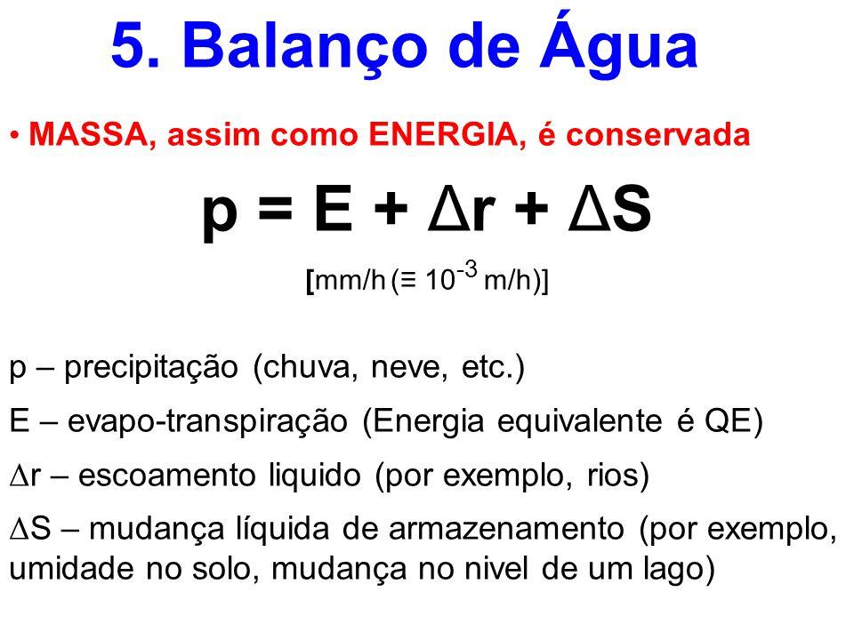 5. Balanço de Água MASSA, assim como ENERGIA, é conservada p = E + Δr + ΔS [mm/h ( 10 -3 m/h)] p – precipitação (chuva, neve, etc.) E – evapo-transpir