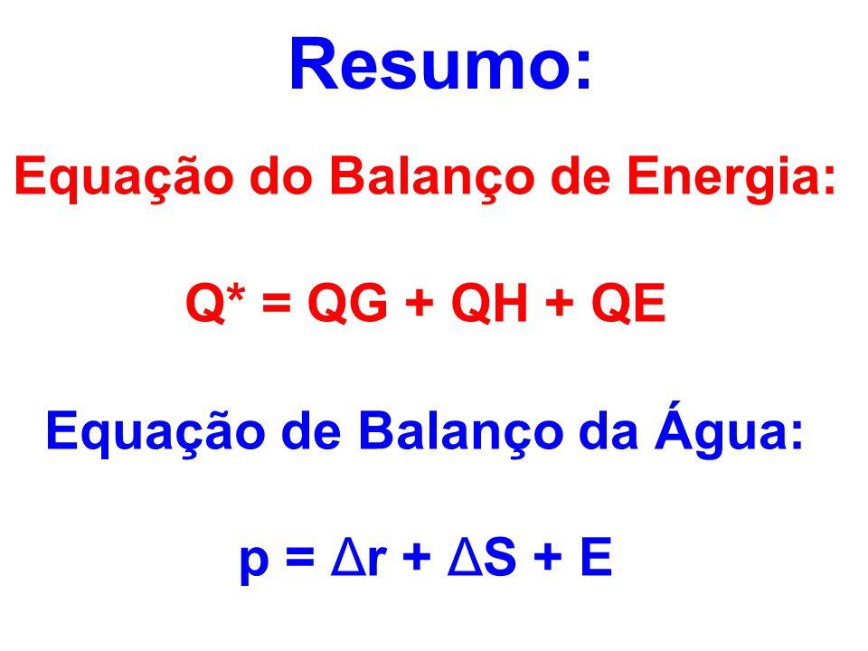 Equação do Balanço de Energia: Q* = QG + QH + QE Equação de Balanço da Água: p = Δr + ΔS + E Resumo: