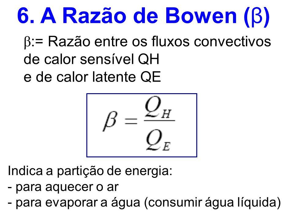 6. A Razão de Bowen (β) β := Razão entre os fluxos convectivos de calor sensível QH e de calor latente QE Indica a partição de energia: - para aquecer
