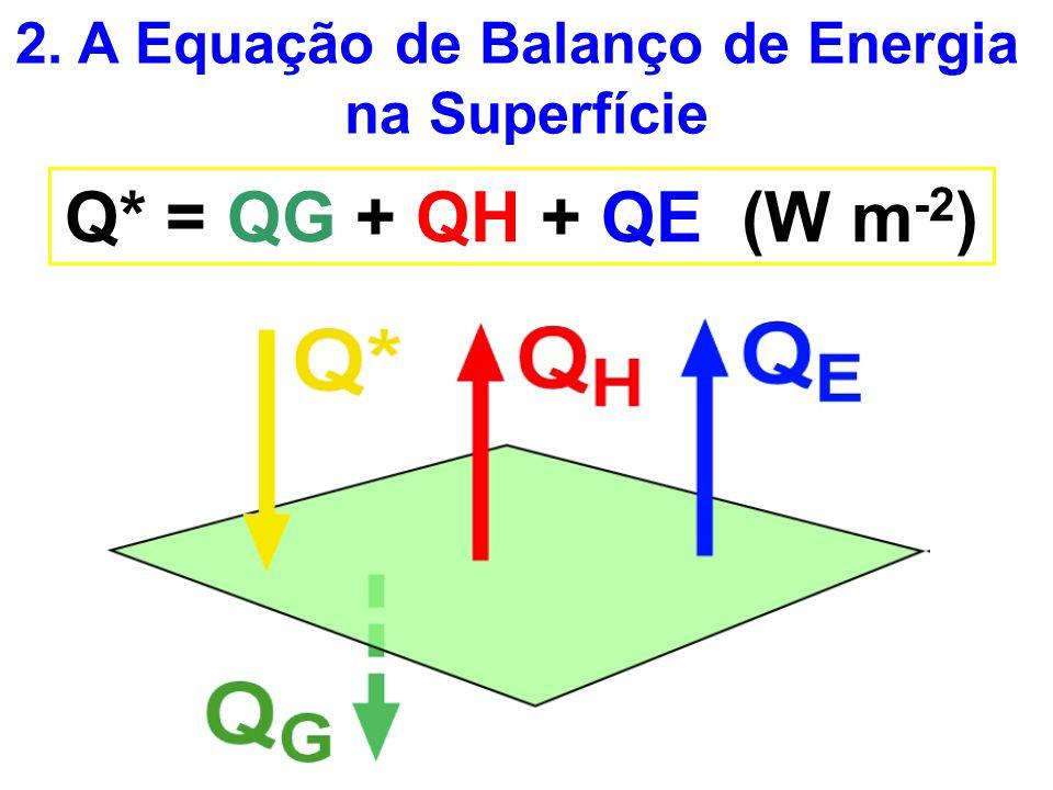 QG - Fluxo de calor no solo [aquece o solo] QH - Fluxo de calor sensível [aquece o ar] QE - Fluxo de calor latente [evapora a água] Q* - Radiação liquida Q* = (K - K) + (L - L) Convenção de Sinais: As setas indicam a direção dos fluxos positivos: Q*: para (na direção da) superfície QH,QE,QG: para fora da superfície Q* = QG + QH + QE
