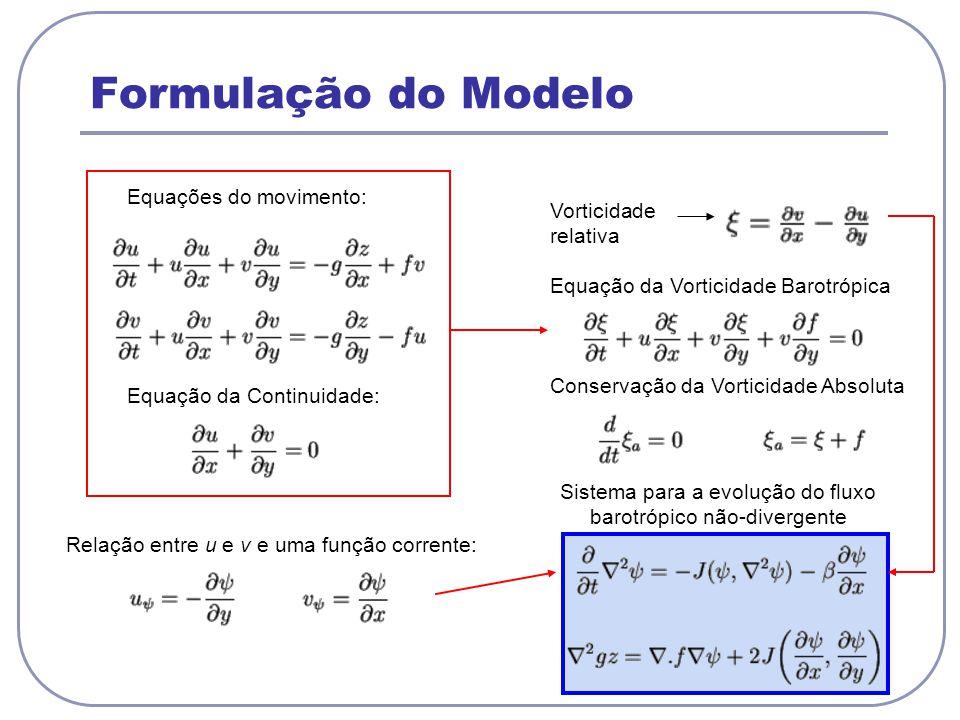 Formulação do Modelo Equações do movimento: Equação da Continuidade: Equação da Vorticidade Barotrópica Vorticidade relativa Conservação da Vorticidad