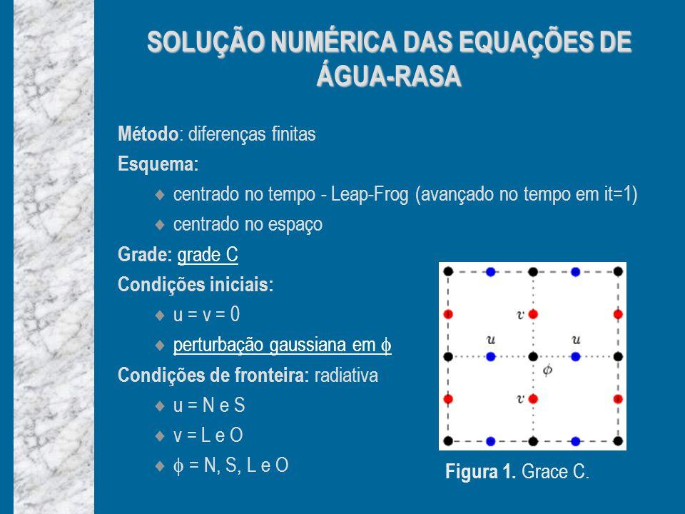 SOLUÇÃO NUMÉRICA DAS EQUAÇÕES DE ÁGUA-RASA Método : diferenças finitas Esquema: centrado no tempo - Leap-Frog (avançado no tempo em it=1) centrado no espaço Grade: grade Cgrade C Condições iniciais: u = v = 0 perturbação gaussiana em Condições de fronteira: radiativa u = N e S v = L e O = N, S, L e O Figura 1.