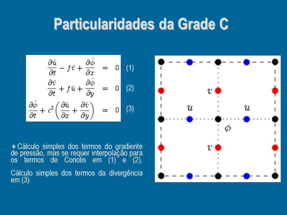 Particularidades da Grade C (1) (2) (3) Cálculo simples dos termos do gradiente de pressão, mas se requer interpolação para os termos de Coriolis em (1) e (2).