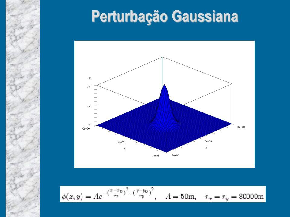 Perturbação Gaussiana