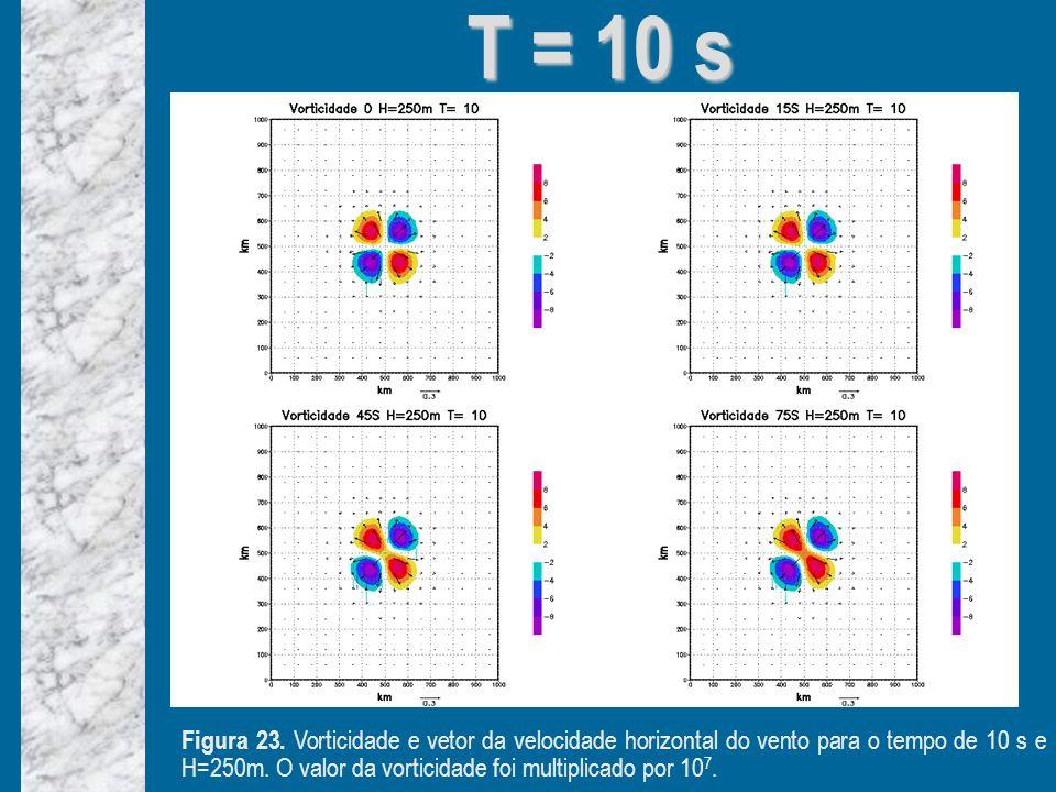 T = 10 s Figura 23.