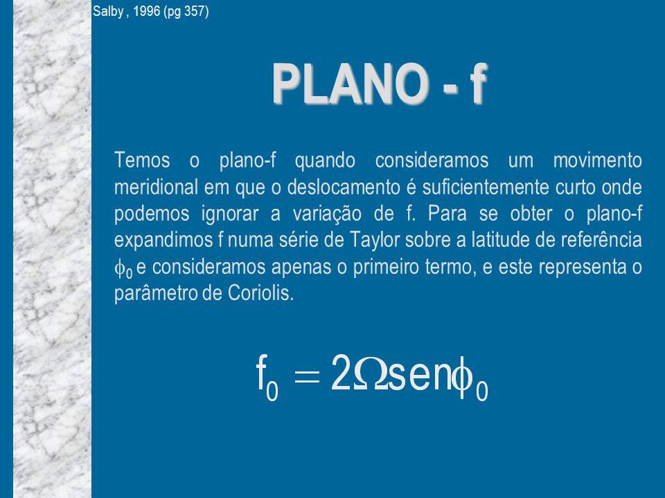 PLANO - f Temos o plano-f quando consideramos um movimento meridional em que o deslocamento é suficientemente curto onde podemos ignorar a variação de f.