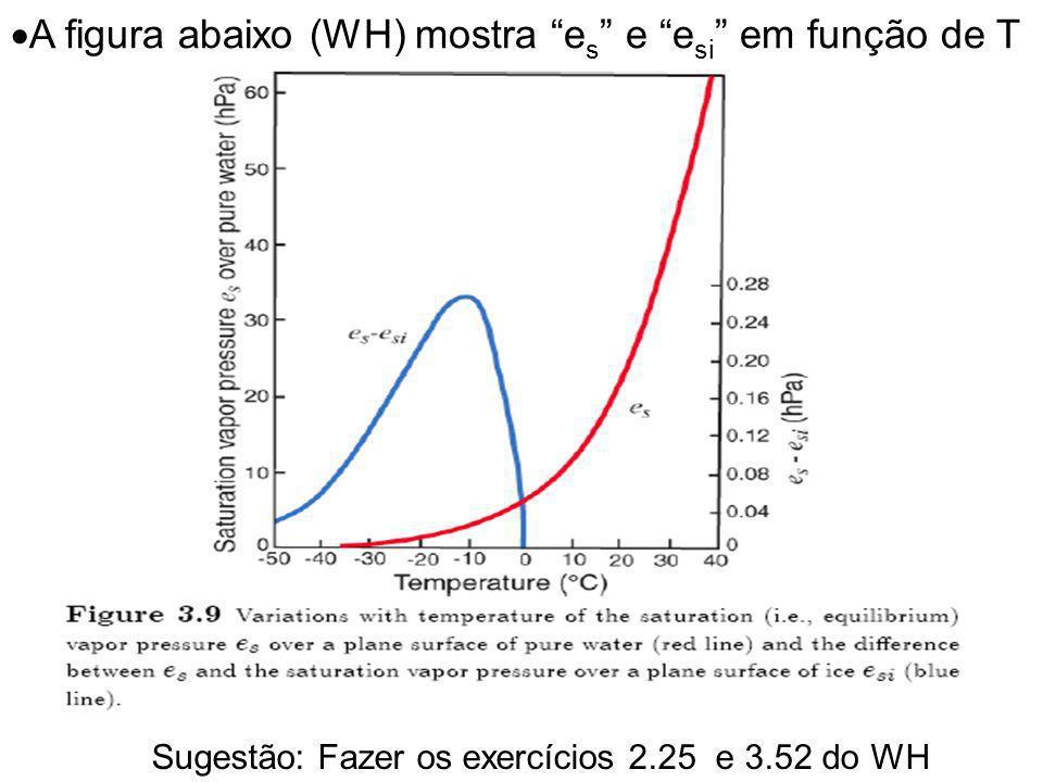 A figura abaixo (WH) mostra e s e e si em função de T Sugestão: Fazer os exercícios 2.25 e 3.52 do WH