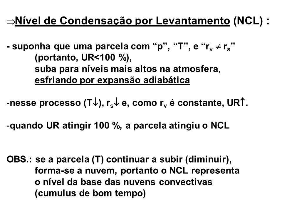 Nível de Condensação por Levantamento (NCL) : - suponha que uma parcela com p, T, e r v r s (portanto, UR<100 %), suba para níveis mais altos na atmosfera, esfriando por expansão adiabática -nesse processo (T ), r s e, como r v é constante, UR.