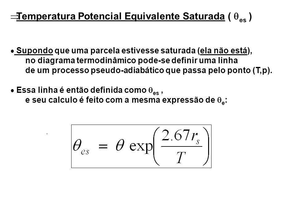 Temperatura Potencial Equivalente Saturada ( es ) Supondo que uma parcela estivesse saturada (ela não está), no diagrama termodinâmico pode-se definir uma linha de um processo pseudo-adiabático que passa pelo ponto (T,p).