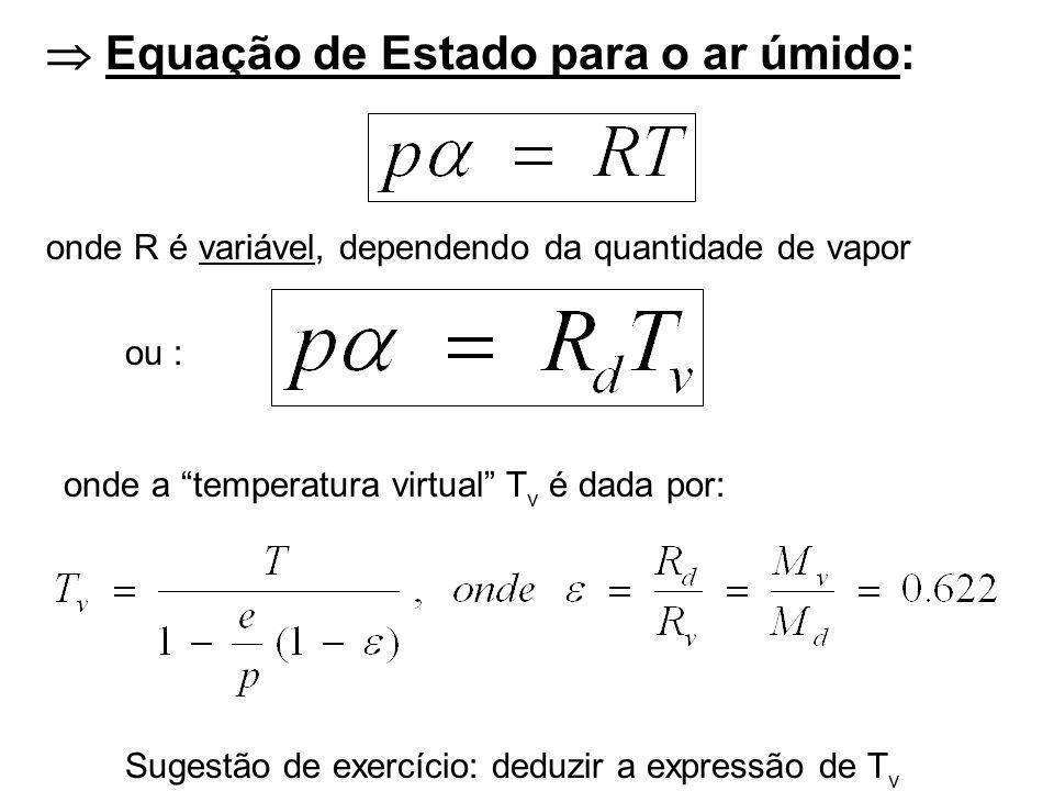Equação de Estado para o ar úmido: onde R é variável, dependendo da quantidade de vapor onde a temperatura virtual T v é dada por: Sugestão de exercício: deduzir a expressão de T v ou :