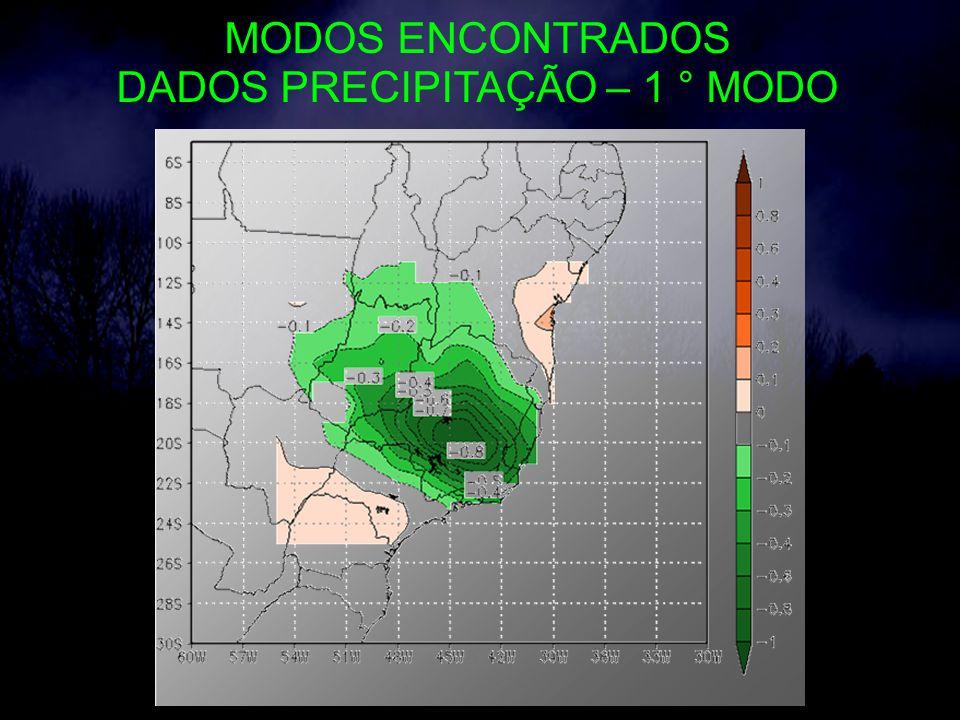 MODOS ENCONTRADOS DADOS PRECIPITAÇÃO – 1 ° MODO