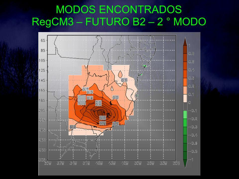 MODOS ENCONTRADOS RegCM3 – FUTURO B2 – 2 ° MODO