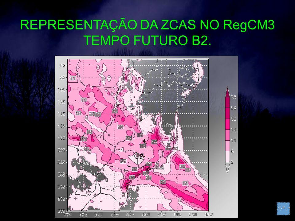 REPRESENTAÇÃO DA ZCAS NO RegCM3 TEMPO FUTURO B2.