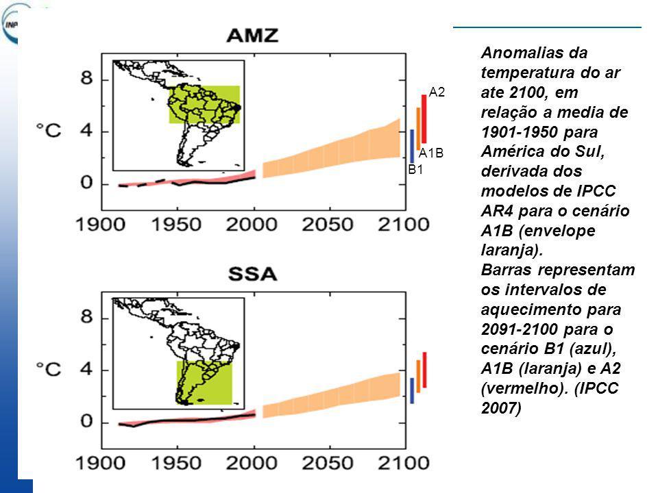 Anomalias da temperatura do ar ate 2100, em relação a media de 1901-1950 para América do Sul, derivada dos modelos de IPCC AR4 para o cenário A1B (env