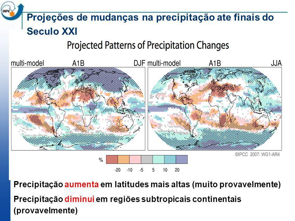 Precipitação aumenta em latitudes mais altas (muito provavelmente) Precipitação diminui em regiões subtropicais continentais (provavelmente) Projeções